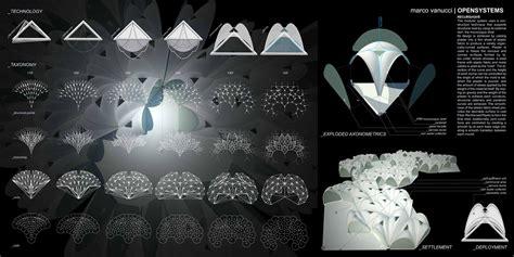 Parametric Designed Performative