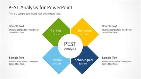 The pest analysis covers the following aspects: PEST Analysis Diagrams for PowerPoint