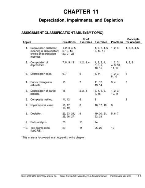 Resume intermediate accounting chaptewr 18deskripsi lengkap. Kunci Jawaban Akuntansi Intermediate Kieso Jilid 2 Pdf ...