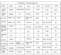 interior finish schedule template   interior