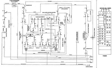 solucionado electrolux ew1007 lava en vez de centrifugar yoreparo