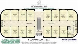 Building Plans: Shopping Center
