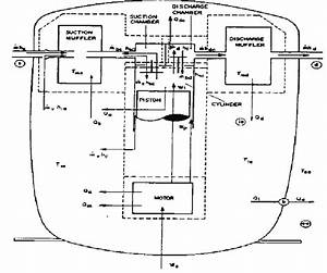 Schematic View Of A Hermetic Refrigeration Compressor With