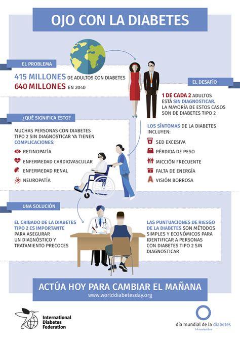 infografia ojo  la diabetes