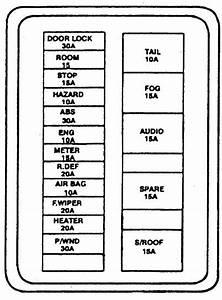28 1997 Fuse Box Diagram