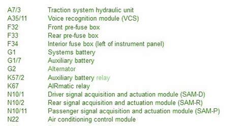 fuse box diagram mercedes benz   diagram  circuit