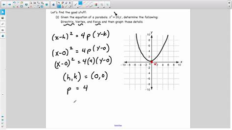 find standard form equation parabola how do you find the equation of a parabola given vertex