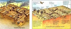 Warfare Before 1945