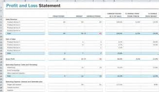 Profit Loss Statement Exle profit and loss statement calendar template site