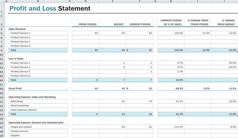 profit and loss excel spreadsheet general ledger template printable