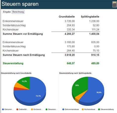 Eigenheim Renten Rechner Die Richtige Bausparsumme by Wohnforderkonto Rechner