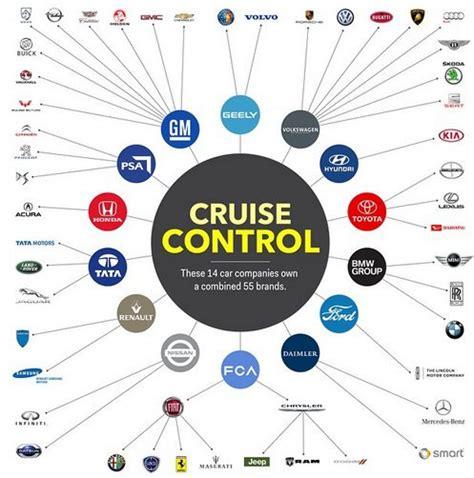 vladimer botsvadze  twitter   car companies