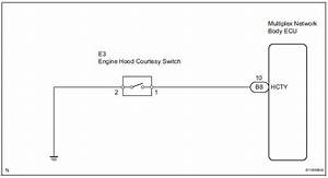 Toyota Sienna Service Manual  Engine Hood Courtesy Switch