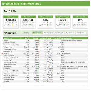 Kpi Dashboard Excel Template Onetab Shared Tabs