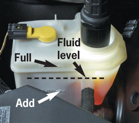 change braking fluid