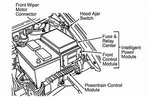 2012 Chrysler Town And Country Fuse Box Diagram