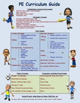 pe worksheets for elementary students pe curriculum outline and guide k 1st freebie up