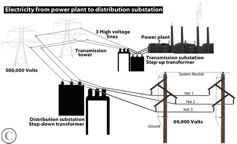 75 kva transformer wiring diagram best of input output