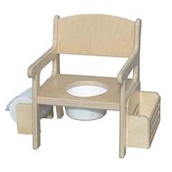 Toddler Potty Chairs by 14 Best Potty Chairs For Toddlers In 2017 Potty