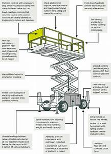 Photo : Scissor Lift Table Images Scissor Lift Coffee