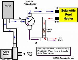 Pool Heater Bypass Valve
