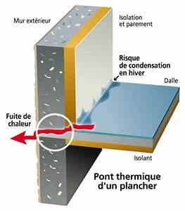 Isolation Dalle Beton Sur Terre Plein : isoler un sol en b ton comment s 39 y prendre ~ Premium-room.com Idées de Décoration