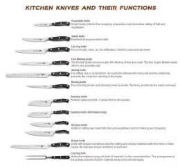 types of kitchen knives different of knife and their uses search food different types