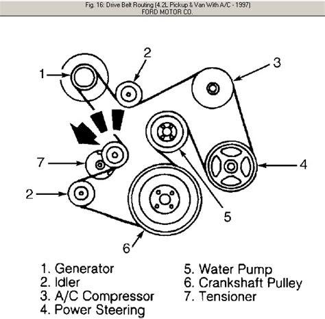 Ford Serpentine Belt Diagram Wiring Fuse Box