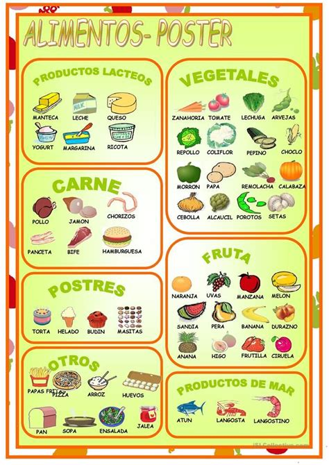 alimentos poster  images food vocabulary food