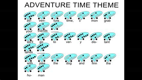 Adventure Time Theme 12 Hole Ocarina Tabs