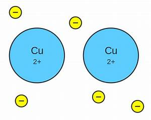 What Are Some Examples Of Ionic  Covalent And Metallic
