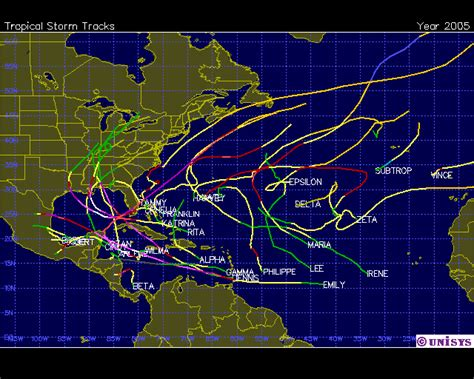 Unisys Weather: 2005 Hurricane/Tropical Data for Atlantic