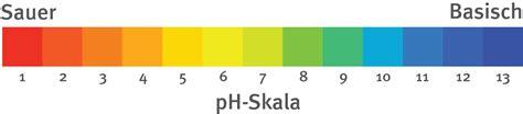 ihren ph wert messen alka 174