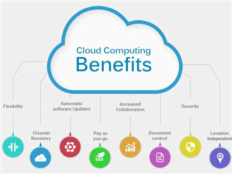 Cloud Computing Is An Opportunity For Your Business  Sarv. The Best Balance Transfer Credit Cards. Long Term Care Insurance Company. Auto Repair Body Shops Hotels In Rockford Ill. Low Cost Injection Molding Nude House Cleaner. Performing Art Colleges In Los Angeles. How To Start A Personal Assistant Business. Affordable Car Insurance Columbus Ohio. Best College Website Designs