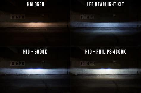 h11 led headlight 2015 toyota highlander led 2015