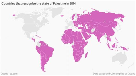 should the usa recognize the state of palestine