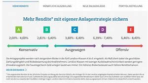 Rendite Pro Jahr Berechnen : lendico im test geldanlage online in unternehmenskredite ~ Themetempest.com Abrechnung