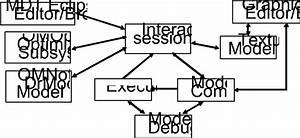Introduction  U2014 Openmodelica User U0026 39 S Guide V1 16 0