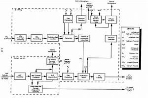 Refrigeration  Refrigeration Block Diagram