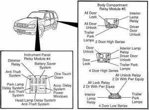 Ford Explorer Un105  Un150  1994 - 2003
