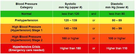 natural high blood pressure treatment organic supplement