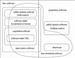 Behind The Jargon  Open Source Business Software