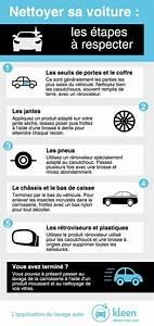 Laver Sa Voiture Chez Soi : lavage auto comment bien nettoyer son v hicule pour le pr server ~ Gottalentnigeria.com Avis de Voitures