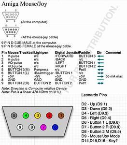 Joystick 2 Button Mod Questions