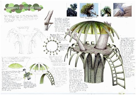 Sculpture And 3d Design Sketchbooks  20 Creative Examples