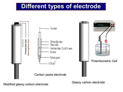 dhaka aug   study  electrochemistry  pkl pathor kuchi lea