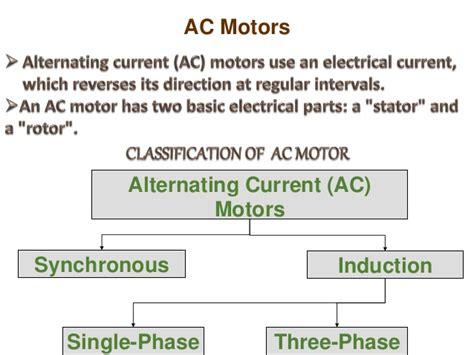 Types Of Ac Motor by Types Of 3 Phase Ac Motors Impremedia Net
