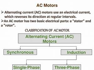 Ac Motors And Their Types