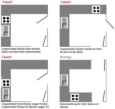 feng shui raumaufteilung erstaunlich feng shui raumaufteilung innerhalb wohnen mit beliebte 7 mlkarchitektur