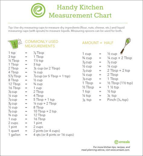 Kitchen Measurements by Free Kitchen Measurement Printable The Emeals